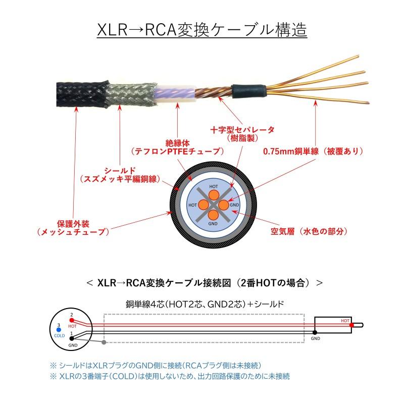 XLR→RCA変換ケーブル(2番HOT/3番HOT選択可能) WTS-XR5000