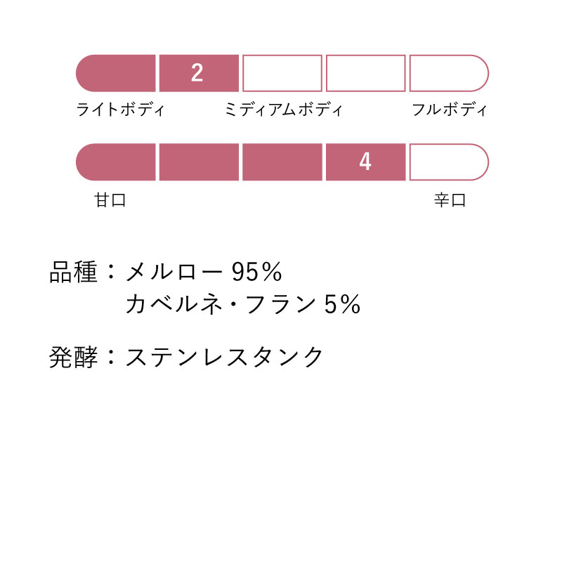 10 シャトー・パタラべ ボルドー・シュペリウール 赤(750ml)