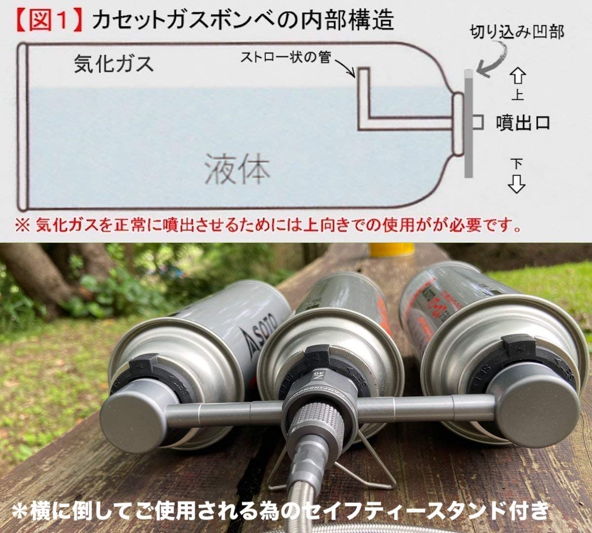 CB缶 ガスステーション セイフティースタンド型 3本連結式 Z13M/Z17/Z30