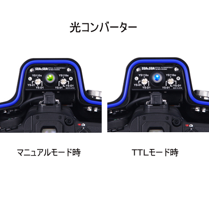 SEA&SEA MDX用光コンバーター/N1