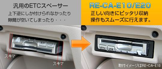 ETC車載機取付スペーサー RE-CA-E20