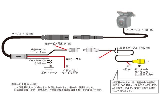 高画質高感度カラーマルチカメラ CX-C50MF-i