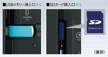 【メーカー欠品予約受付中】【シャープ】デジタルサイネージ PN-Y436 43インチタイプ
