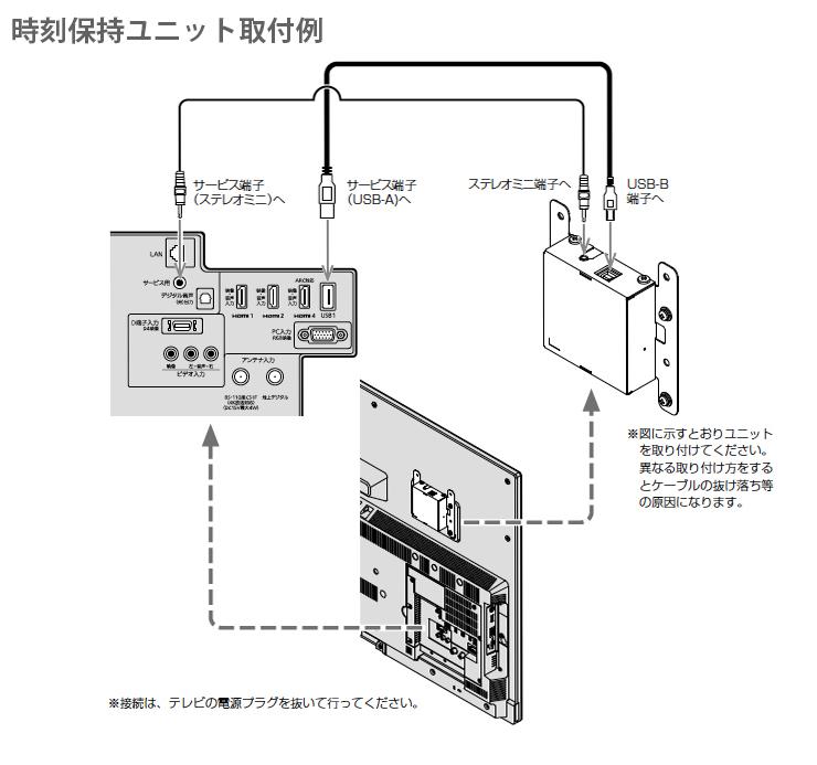 【三菱】デジタルサイネージ用 時刻保持ユニット