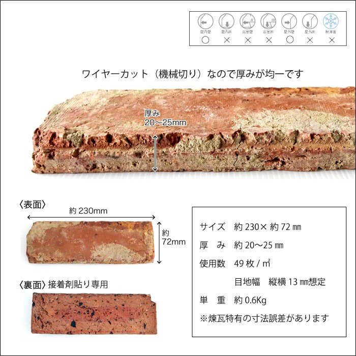 【アンティークレンガ】レンガ壁用 アンテウォール 1306 ケース(46枚)販売