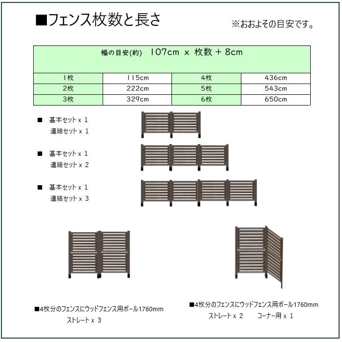 木製フェンス エクステリア フェンス 仕切り ガーデン 天然木ナチュラル(ボーダーフェンス スプレッド連結セット/土中用)メーカー直送代引き不可・送料無料