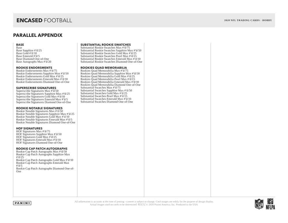 NFL 2020 Panini Encased Football 3/26入荷!
