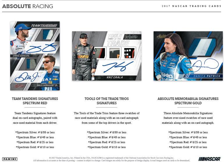 レーシングカード 2017 Panini Absolute Racing 10/18入荷!