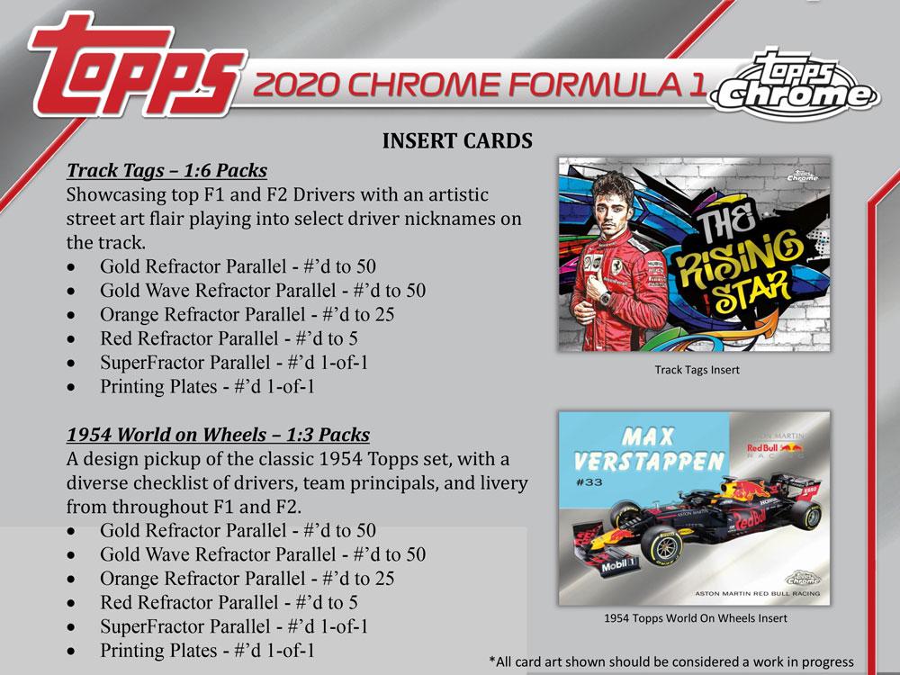 2021 Topps Formula 1 Chrome 4/24入荷!