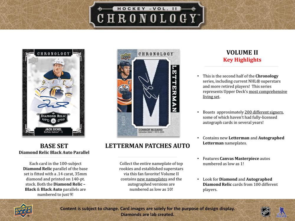 NHL 2019-20 UD Chronology Hockey Volume 2 価格はASK、12/3入荷!