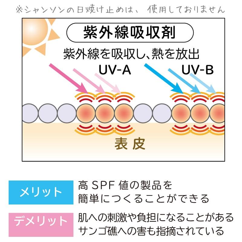 UVプロテクト ミルクn
