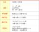 焼き鳥 和歌山県産 砂肝串 5本入 (生 未調理 国産 鶏肉 ホルモン)
