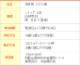 焼き鳥 和歌山県産 セセリ串 5本入 (生 未調理 国産 鶏肉 せせり)