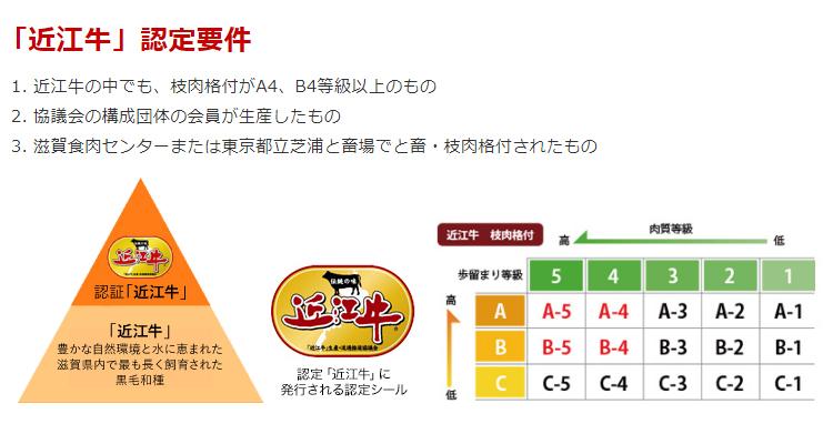 極上近江牛(A4・A5)もも肉味噌漬け400g