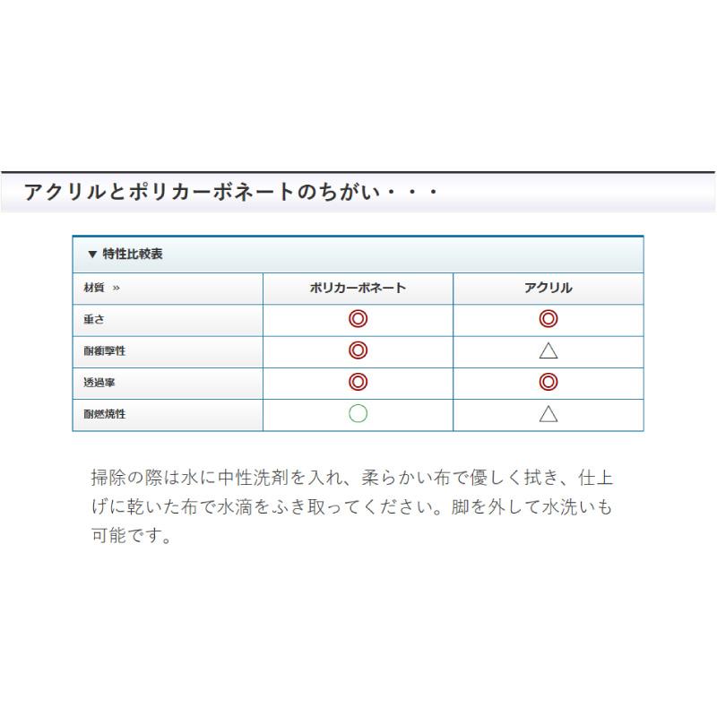 【6枚セット】 アイリスチトセ 飛沫防止 パーテーション ポリカ 幅500 高さ600 オフィス 仕切り 日本製 コロナ 透明パーテーション 透明 パネル パーティション 間仕切り PA60-0560P/186010