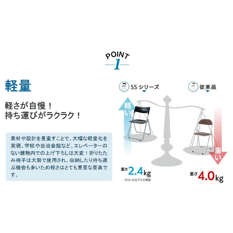折りたたみ椅子 パイプ椅子 軽量 3.6kg スチール脚 | 【5脚セット】 I-SS-S039N