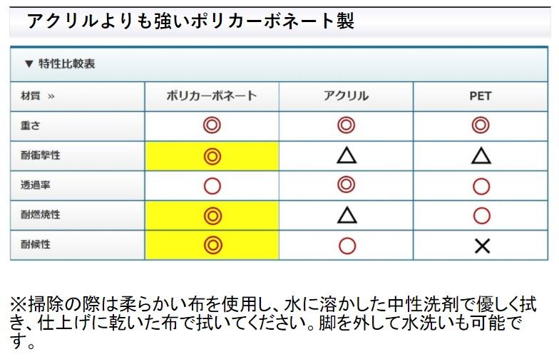 飛沫予防対策 透明スクリーン デスクパーティション デスクスクリーン アクリル I-PA60-0960P