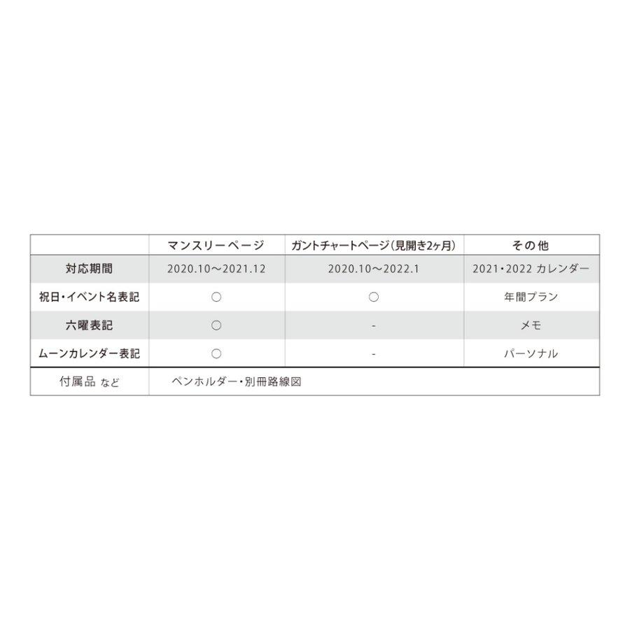 星の王子さま 2021 年 手帳【ブルー】/B6 ダブル マンスリー スケジュール帳 /(見開き2P2カ月ごとの横帯ガントチャート付き)