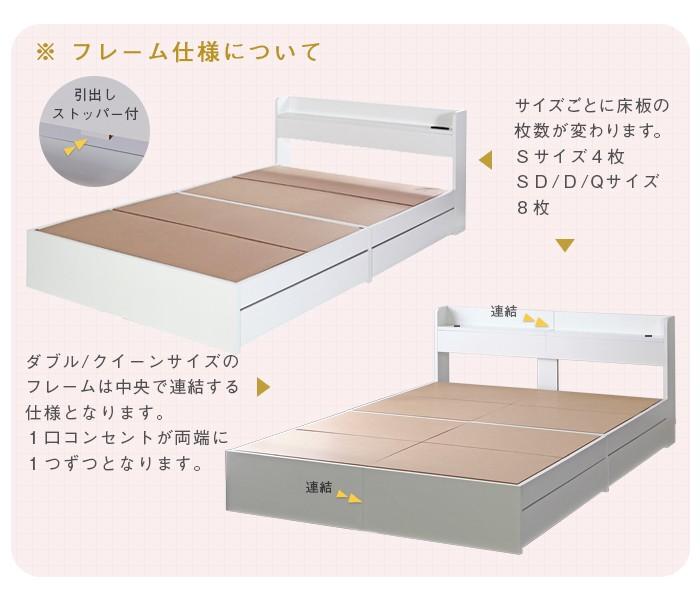 ダブル【3Dメッシュポケットコイルマットレス付き】棚・コンセント付収納ベッド【RUES】ルース