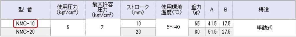 ミニシリンダー・NMC-10・軽量型