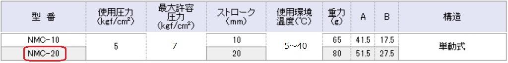 ミニシリンダー・NMC-20・軽量型