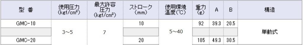 ミニシリンダー・GMC-20