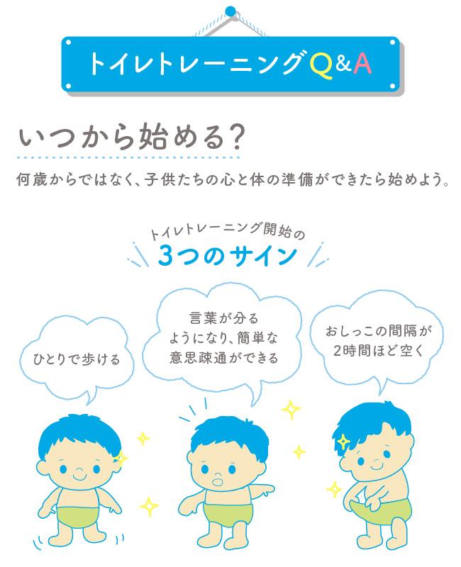 お買い得!男の子3層トレーニングパンツ5枚組[ベビー服][赤ちゃん][服][ベビー][トレーニングパンツ][男の子][保育園][90][95][100][110]