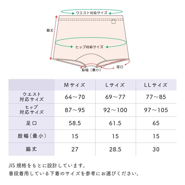 YuruneruKITENAIガーゼトランクスショーツ[レディース][下着][インナー][ショーツ][ボックス][綿][M][L][LL][ゆるねる][送料無料]