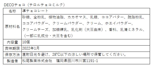 【数量限定】よしもとDECOチョコ tkmk(トキメキ)セット