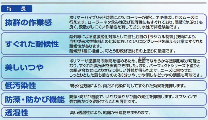 【送料無料】ニッペ パーフェクトトップ 濃彩色 15kg 各艶 期間限定ポイント5倍