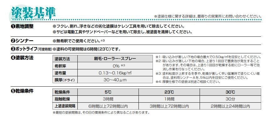【エポラオールプライマー】 16kgセット 赤サビ・グレー さび止め塗料