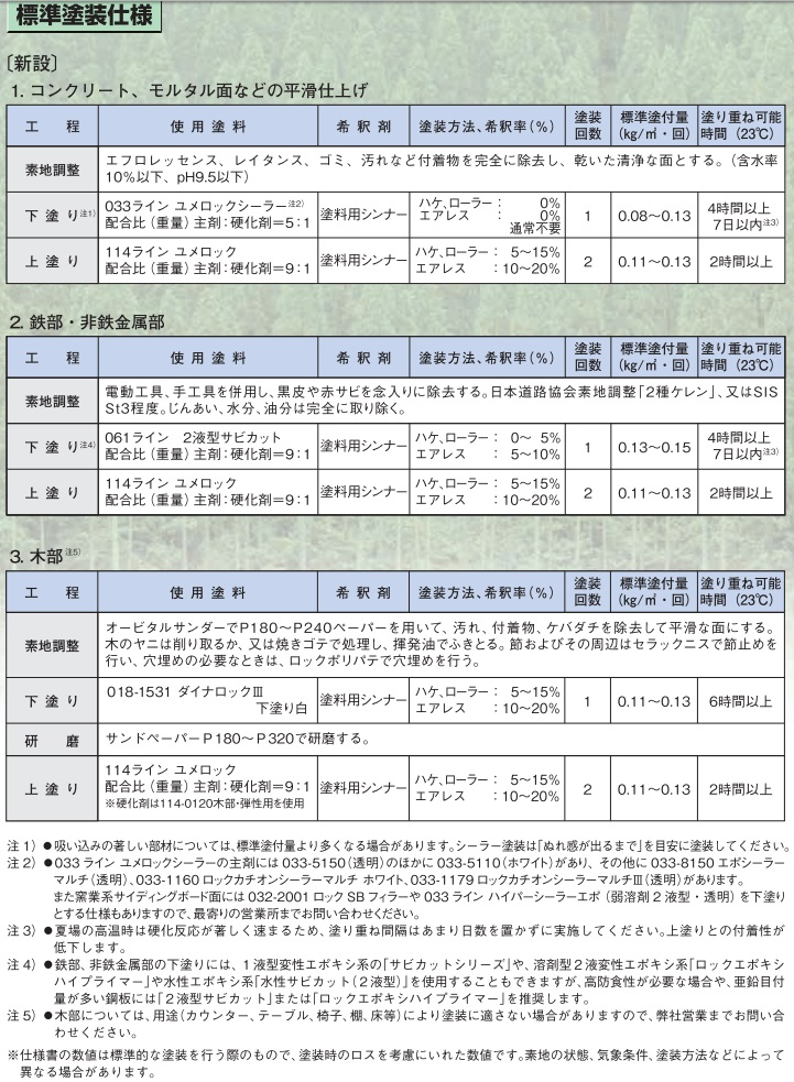 【ユメロック】木部・弾性用硬化剤 1.5kg ロックペイント株式会社