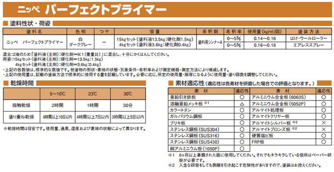 【ニッペ パーフェクトプライマー】 白・ダークグレー 15Kセット 日本ペイント株式会社