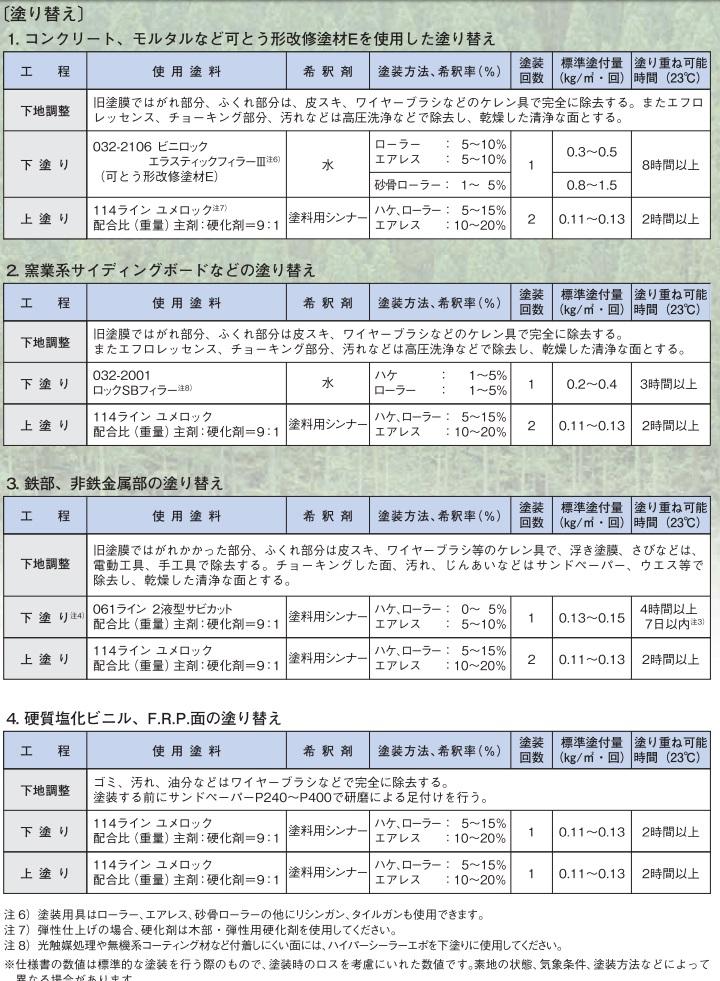 ユメロック 一般濃彩 主剤 13.5kg ロックペイント株式会社