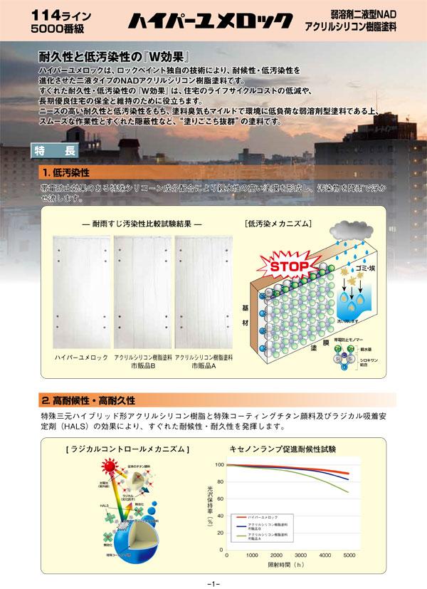【ハイパーユメロック】ハイホワイト・標準硬化剤 15kgセット ロックペイント株式会社