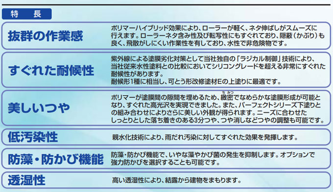 【送料無料】ニッペ パーフェクトトップ 中彩色 15kg 各艶 期間限定ポイント5倍