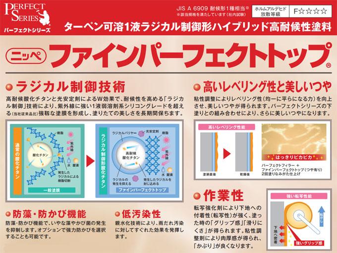【送料無料】ニッペ ファインパーフェクトトップ 白 15kg 艶あり、5分艶、3分艶