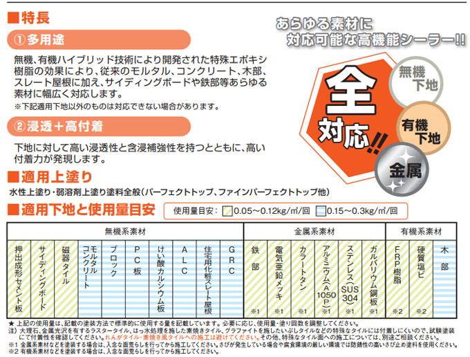 【ニッペ ファインパーフェクトシーラー】白 ・クリヤー15Kgセット 日本ペイント株式会社