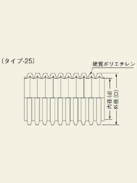 古河電工 プラフレキCD管 定尺品