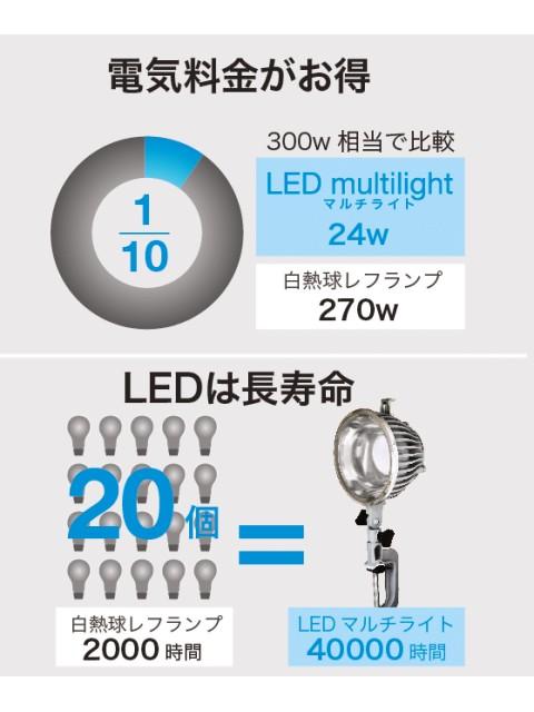 LEDマルチライト