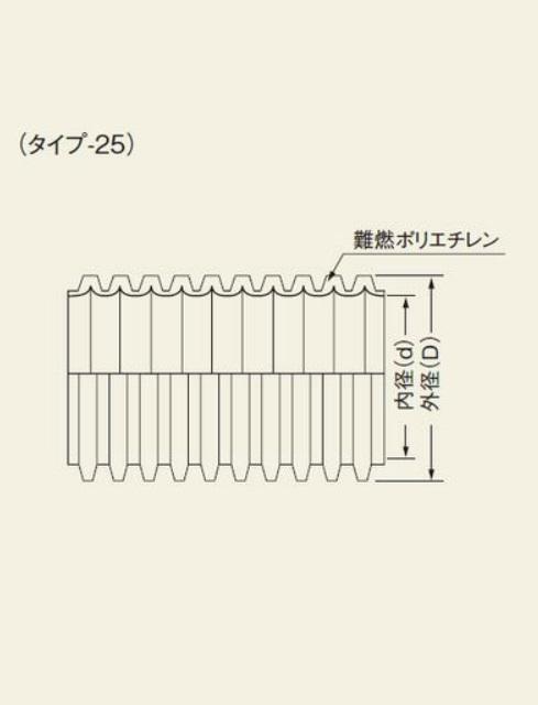 古河電工 プラフレキPFSI(一重管) アイボリー