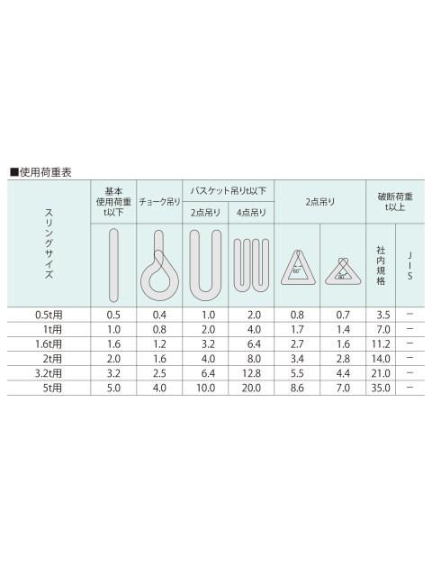 ベルトスリング ソフト エンドレス型(パワースリング KP-4型)