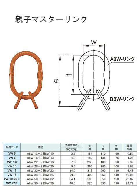 チェーンスリング 4本吊り スイベル安全フック付 QE3