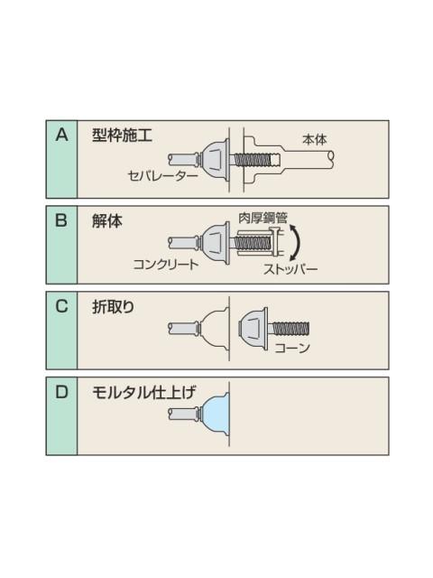 KCP型セパレーター(カップセパレーター・W5/16) (ケース販売)