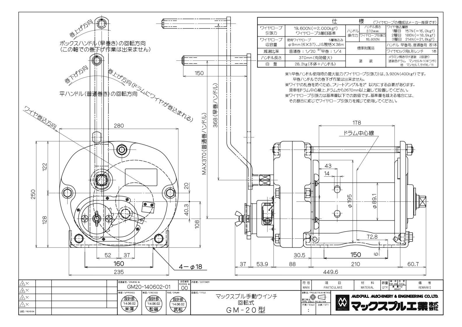 マックスプル 手動ウインチ(回転式)