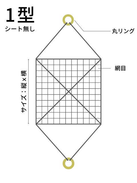 ワイヤモッコ 1型 丸リング付タイプ (シートなし)