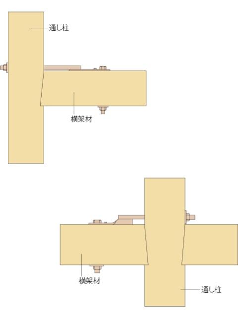 (Z)羽子板ボルト 釘付 SBF (ケース販売)