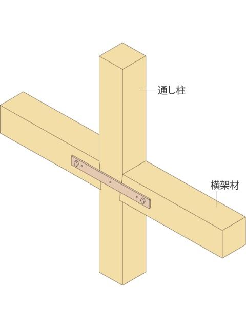 (Z)短ざく金物  釘付き (ケース販売)
