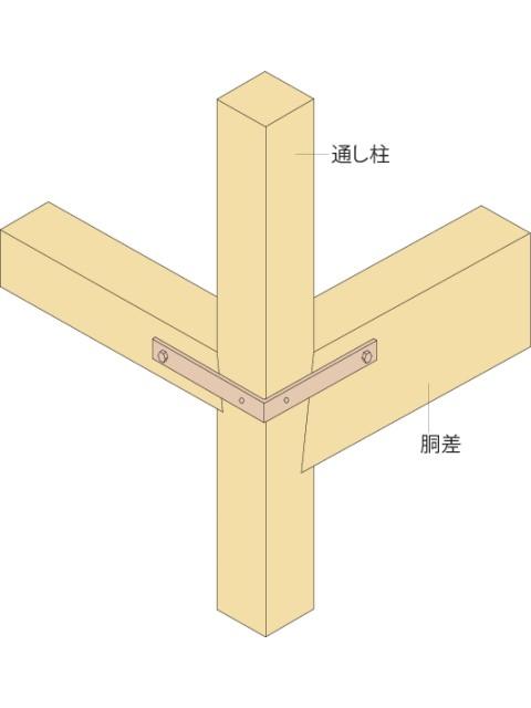 (Z)かね折り金物  釘付き