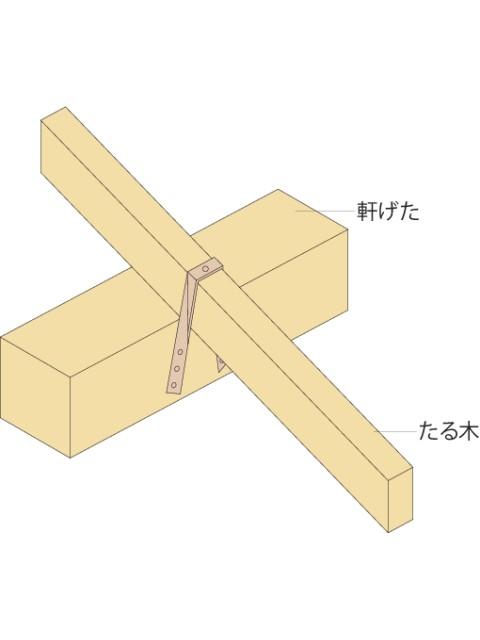 (Z) くら金物  釘付き